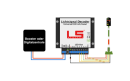 LS Digital Con-RAIL SPEED starter set with mini-Manager without power supply