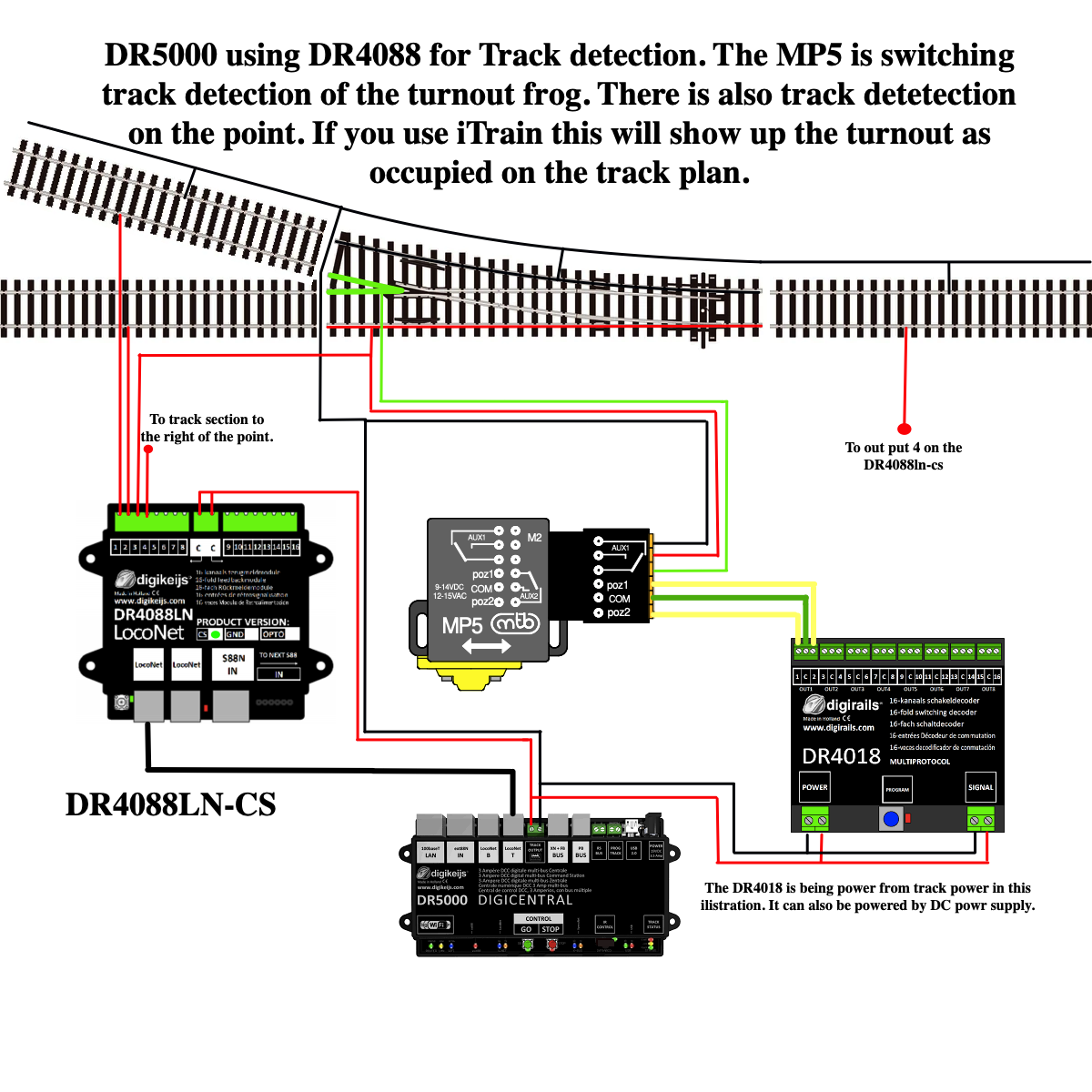 Wiring of MP1/5 to point with track detection of the point.