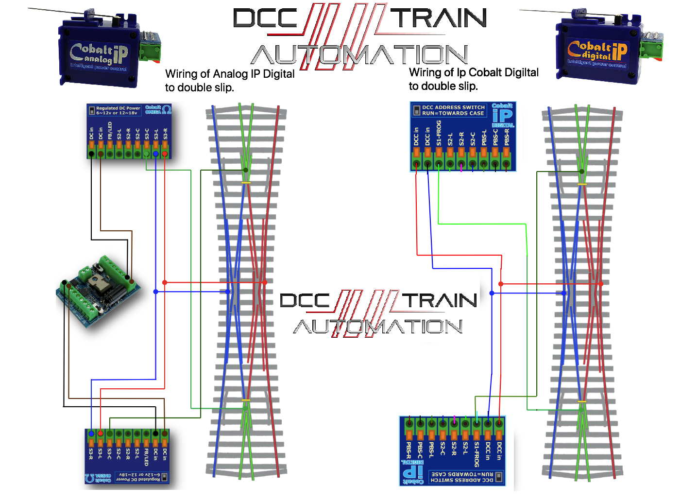 Model Railway & Digital Control Specialists ... on