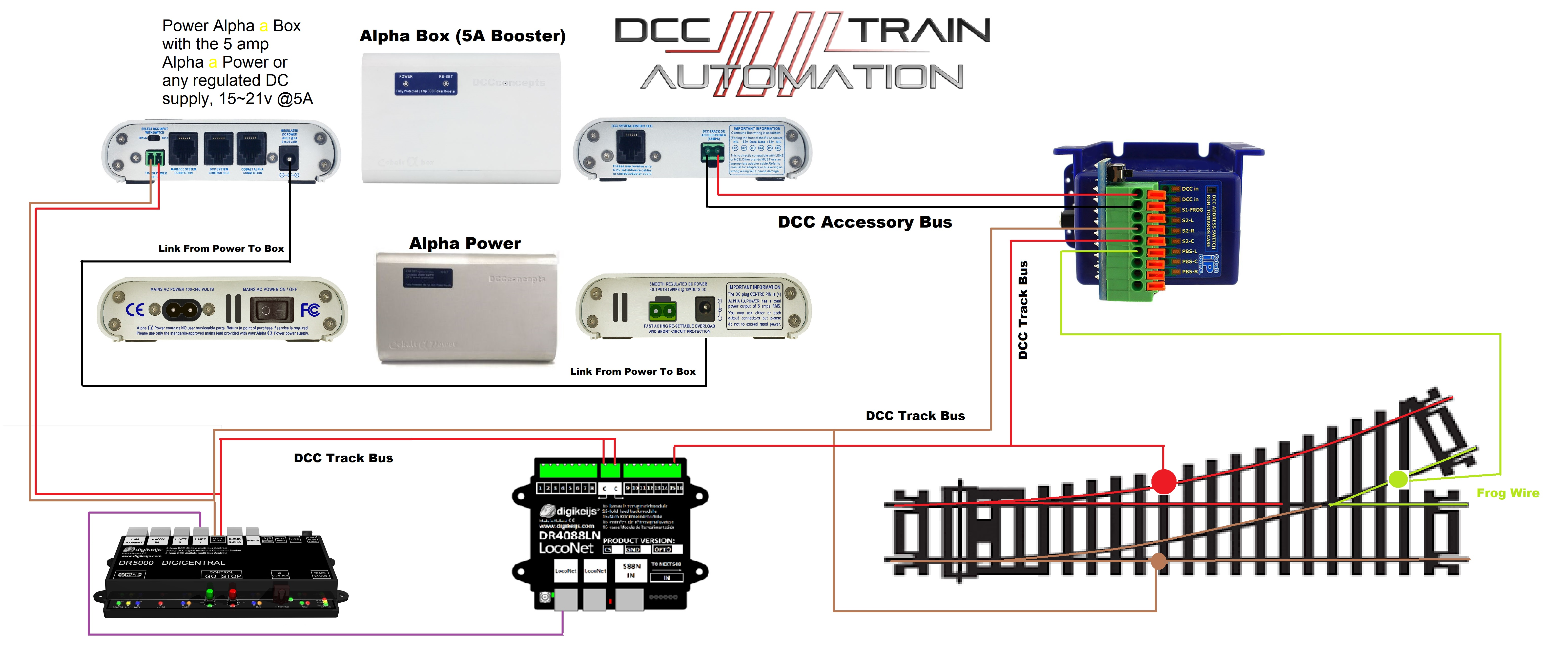 Point Detection With DCC Concepts Accessory Bus